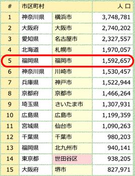 自治体人口.jpg